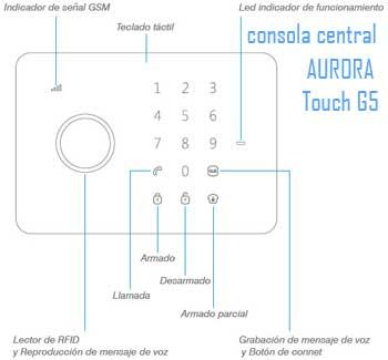 Kit sistema inalámbrico de alarma GSM Aurora Touch G5 basico
