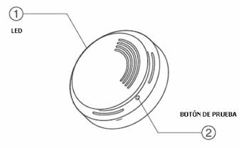 Ref. 1111175 Sensor inalámbrico detector fotoeléctrico de humos, alarma Aurora