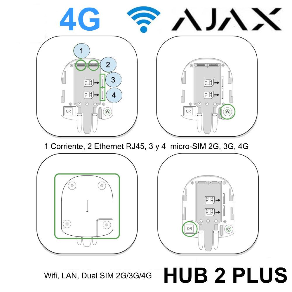 Centralita Ajax Hub 2 Plus