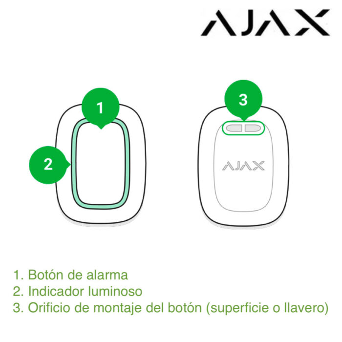 Botón de emergencias Ajax Button