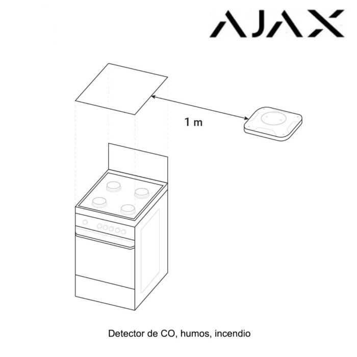 Detector de humos, incendios y CO Ajax FireProtect Plus