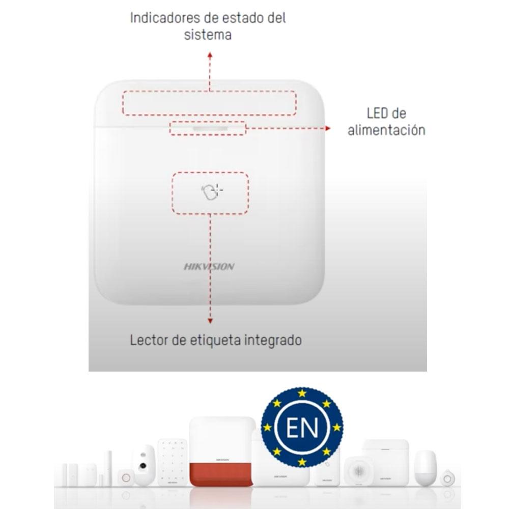 Centralita alarma AX PRO 64 a 868 MHz TCP/IP, Wifi, SIM GPRS