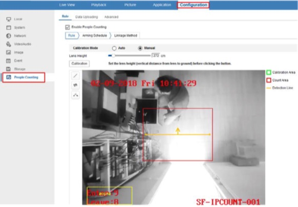 Navegador Cámara IP contador de personas con grabación