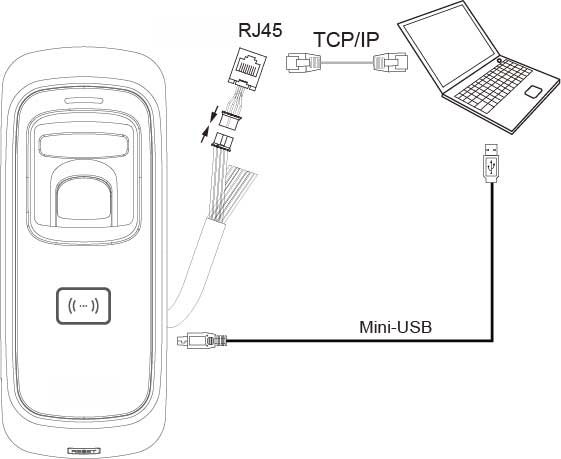 Control de acceso IP biométrico y RFID exterior IP65 e IK10