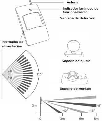 Sensor PIR inalambrico