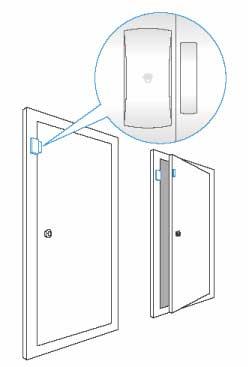 Sensor inalámbrico para puertas y ventanas