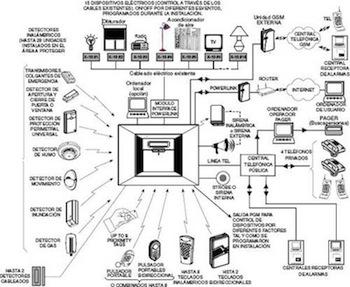 Accesorios Powermax