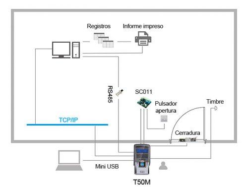 1170040 Manual de Control de acceso IP biométrico con pantalla LCD y teclado